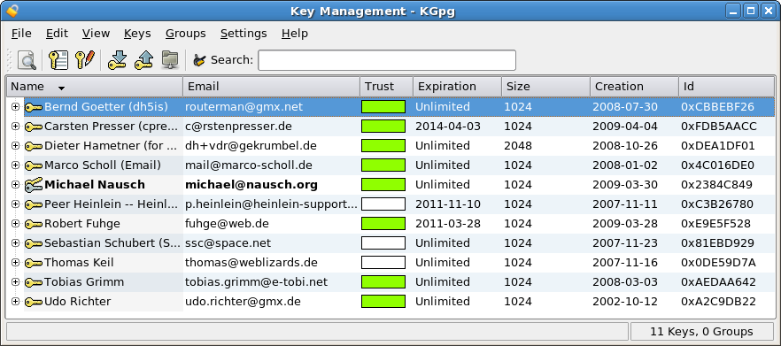 Kpgp Key Management